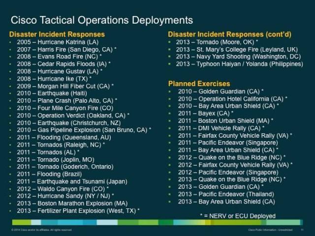 Liste des déploiements du centre Cisco NERV en date de mars 2014