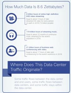 Extrait de l'indice mondial Infographie Nuage de Cisco