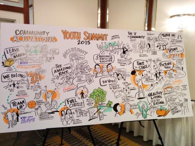 Youth Summit in a nutshell