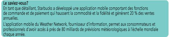 IDC text box - FR